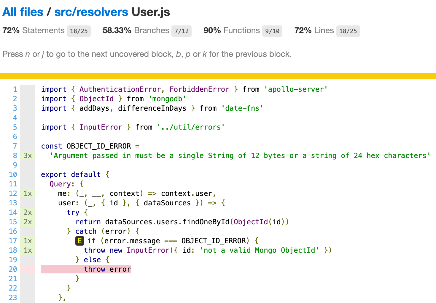 User.js coverage showing 72%